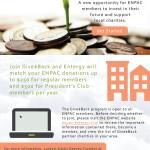 "Creative Direction & Design for ""Give Back"" Program Campaign"
