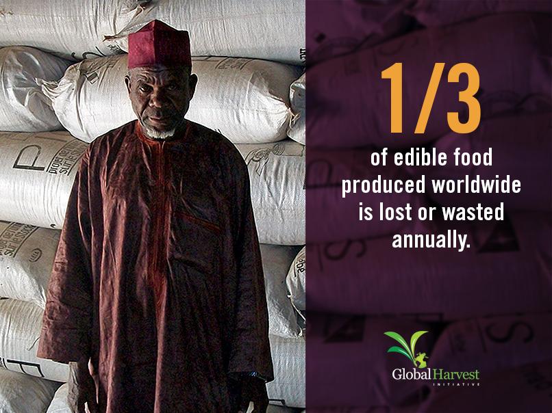 <p>Food Waste</p>
